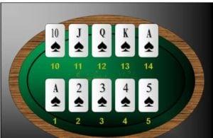 Premios en Texas holdem poker
